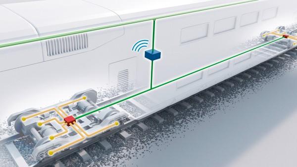 インテリジェントソフトウェアとクラウド接続による状態監視システム:最大6台のセンサーユニットで信号をプロセッサユニットに送信でき、そこで生データを処理して関連するパラメータを作成します。