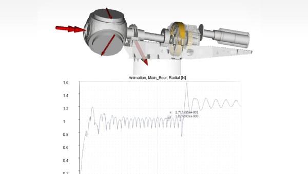 SIMPLA – ころがり軸受のノウハウを駆使したシステムシミュレーション