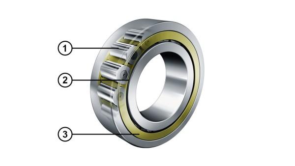 リブ接触部を最適化した円筒ころ軸受