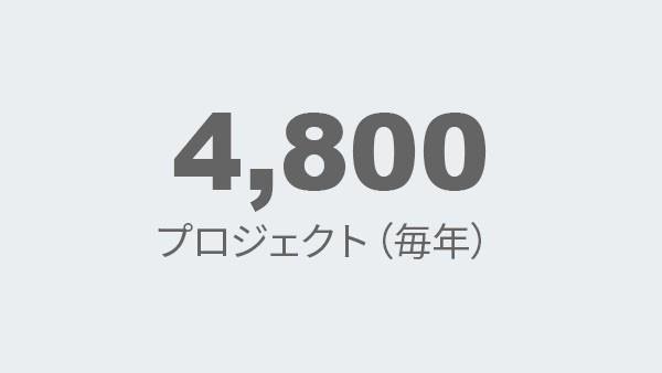 4,800 プロジェクト(毎年)